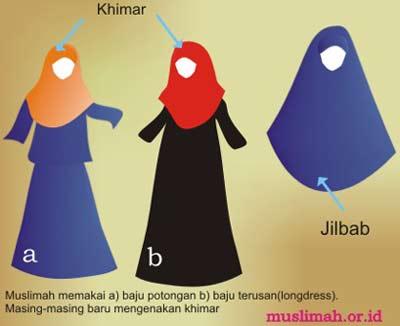 contoh-cara-memakai-jilbab-yang-benar-1