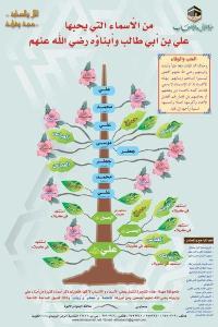 Abu_bakar_ahlulbait