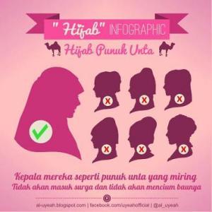 Hijab-Punuk-Unta