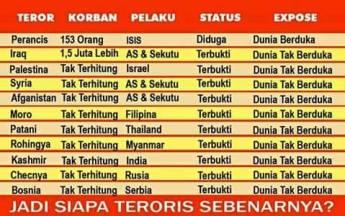 siapa teroris sebenarnya